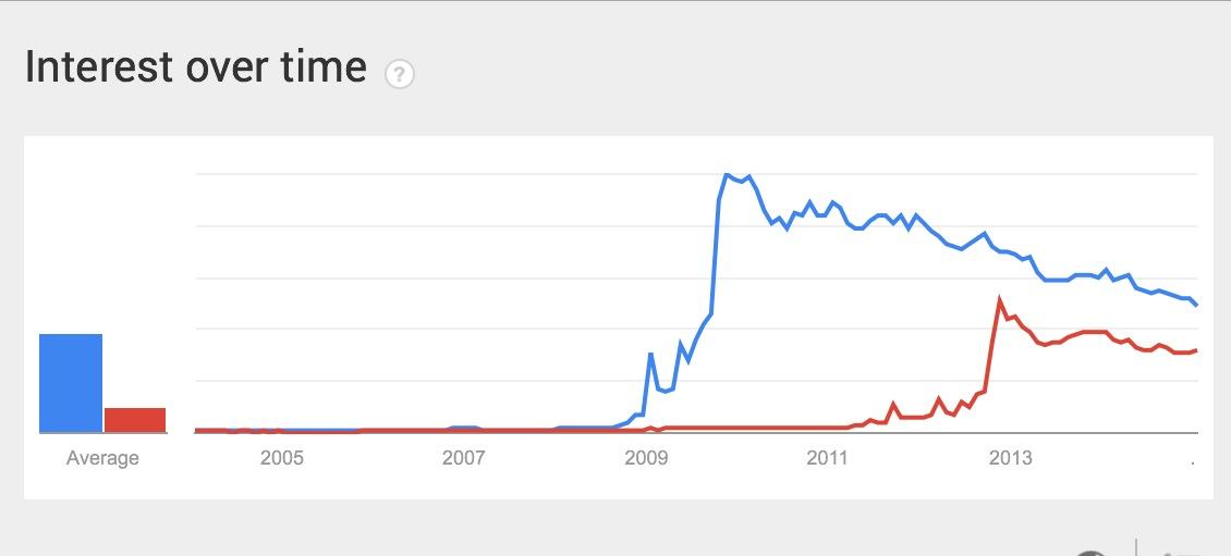 windows-google-search